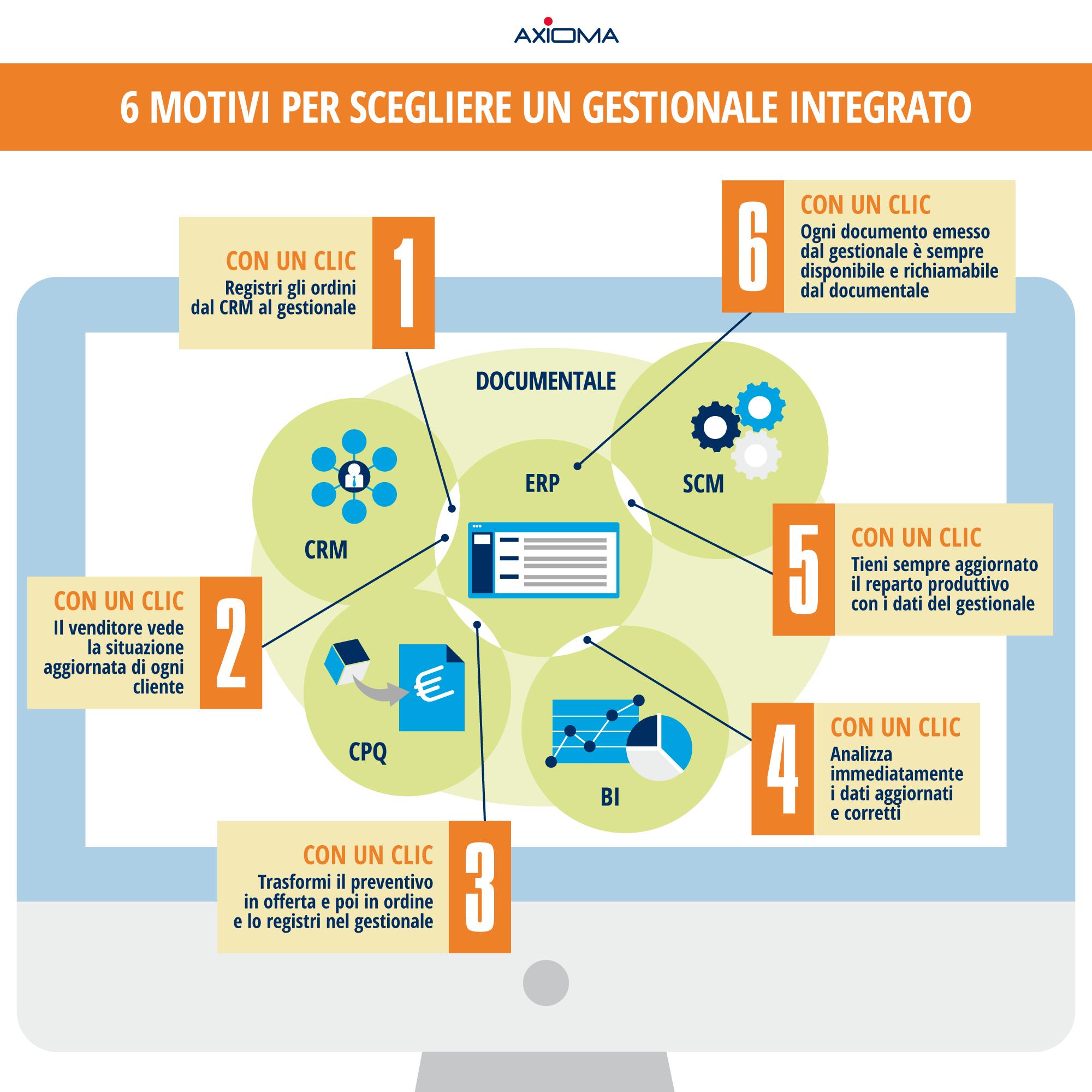 0116_Infografica_ERP_INTEGR
