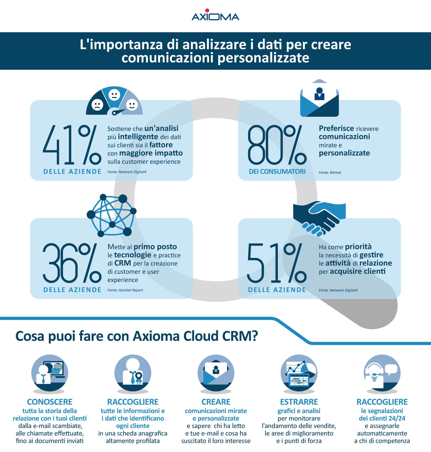 img_infografica_CRM-1